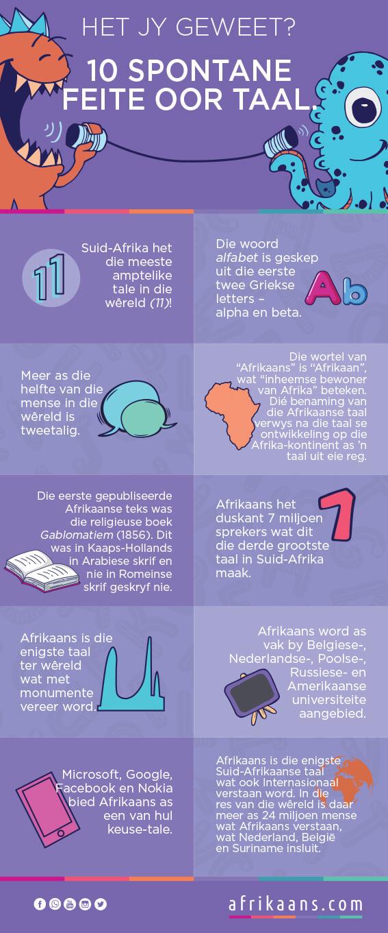 10 spontane feite oor taal